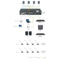 Комплект UnitKit Autotracking wireless