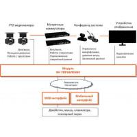 Модульный комплекс средств управления медиа оборудованием