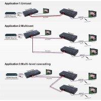 Удлинитель HDMI через 2-х жильный кабель (приемник)