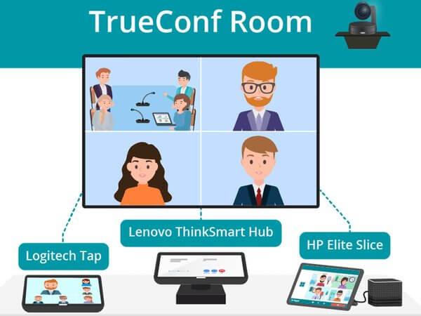 TrueConf Room