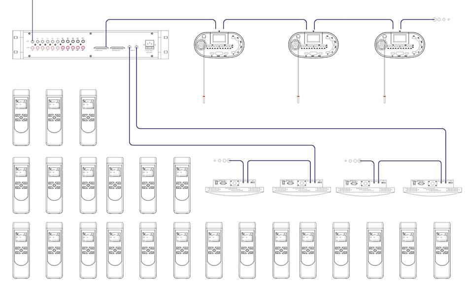 Блок синхроперевода BKR BLS-8206M (12 каналов)_1