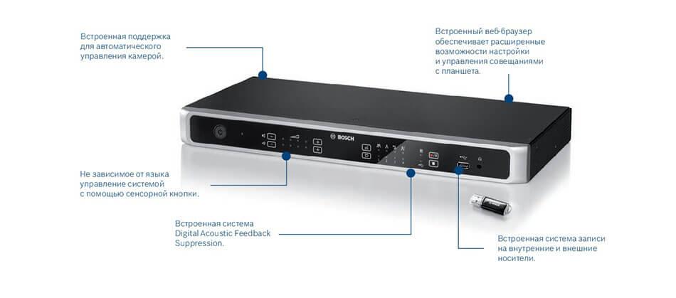 Цифровая дискуссионная система Bosch CCS 1000D_2