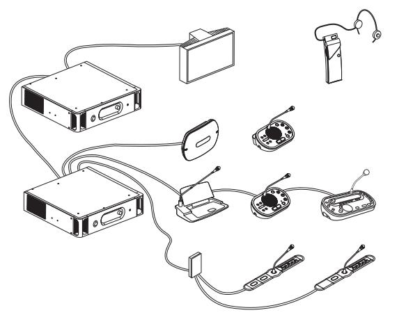 Беспроводная цифровая конгресс-система Bosch DCN Next Generation_1