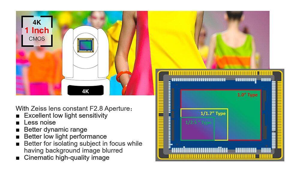 PTZ-камера 4K СЕРИИ BC-9 с 1-дюймовым CMOS-сенсором