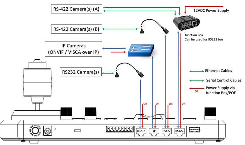 Пульт управления PTZ камерами Bolin KBD-1010_1