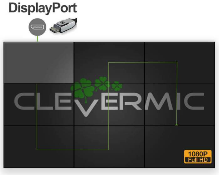 CleverMic DP-W55-3.5-500