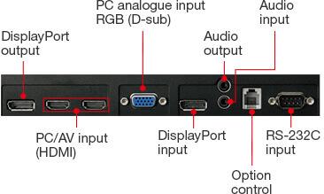 Интерфейсы нижней панели