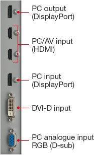 Интерфейсы боковой панели