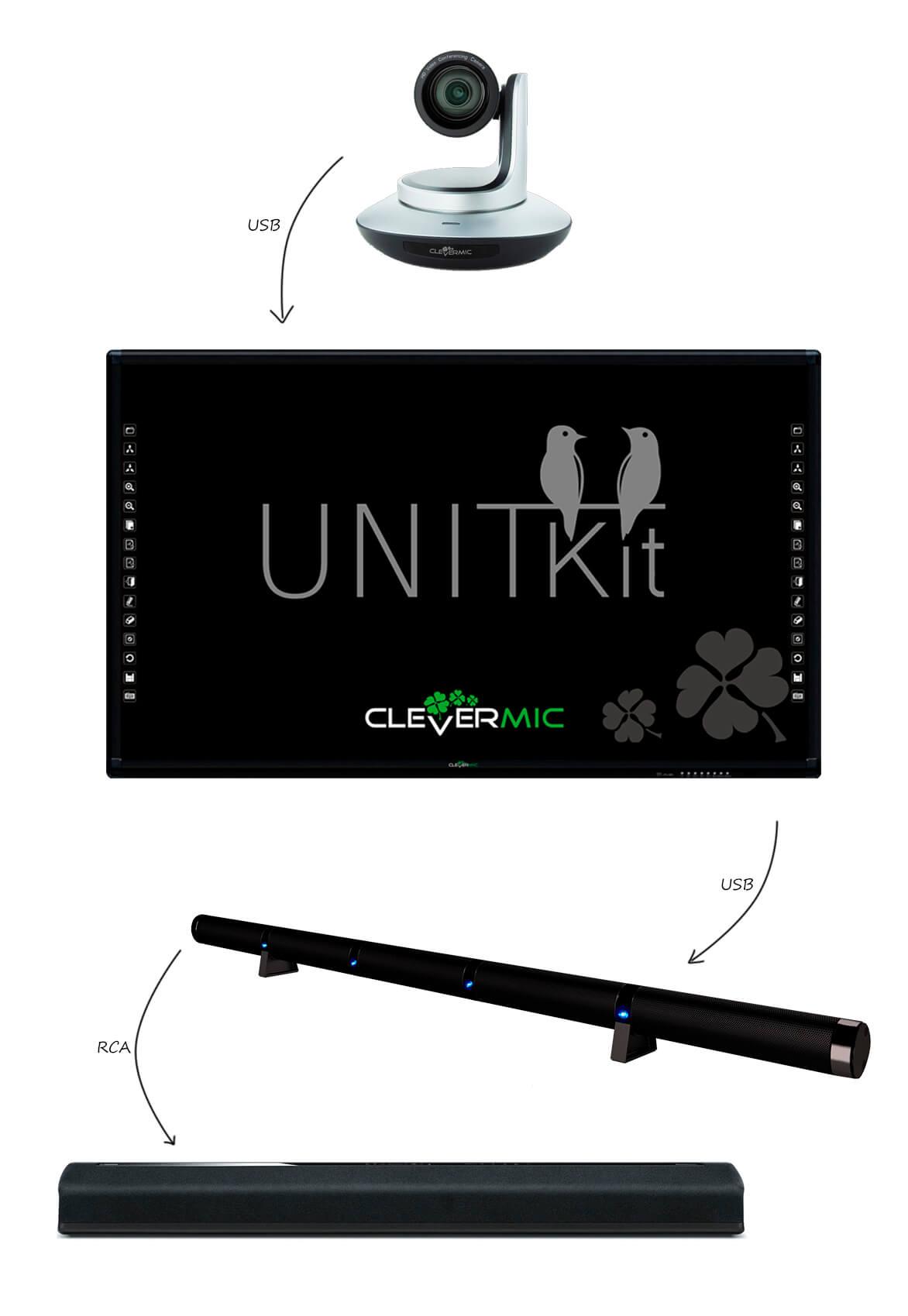 UnitKit Interactive Basic_4