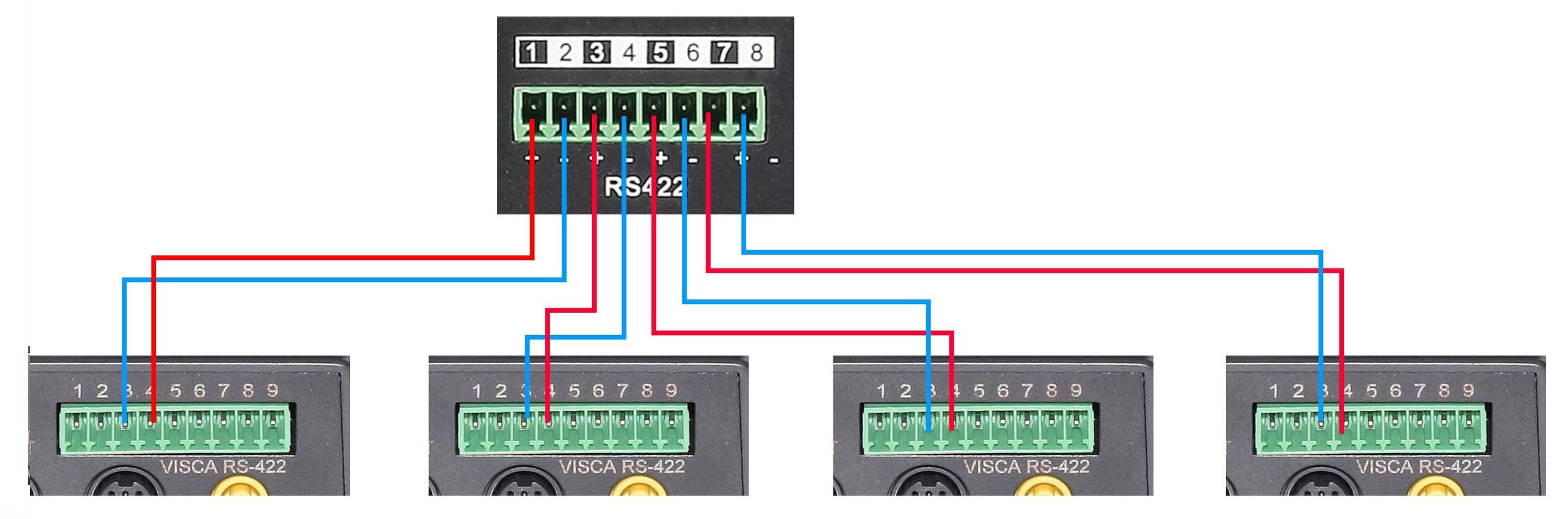 Блок схема функции контроля