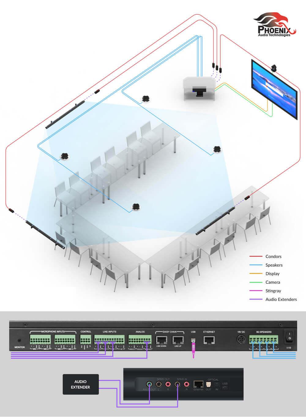 Комплект Phoenix Audio Condor Expansion Kit