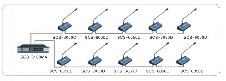 Схема подключения устройств в цепь