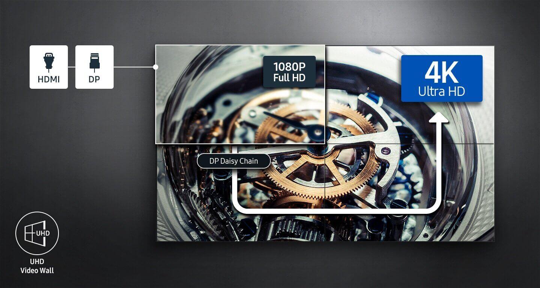 "ЖК-панель Samsung UH55F-E (FullHD 55"")"